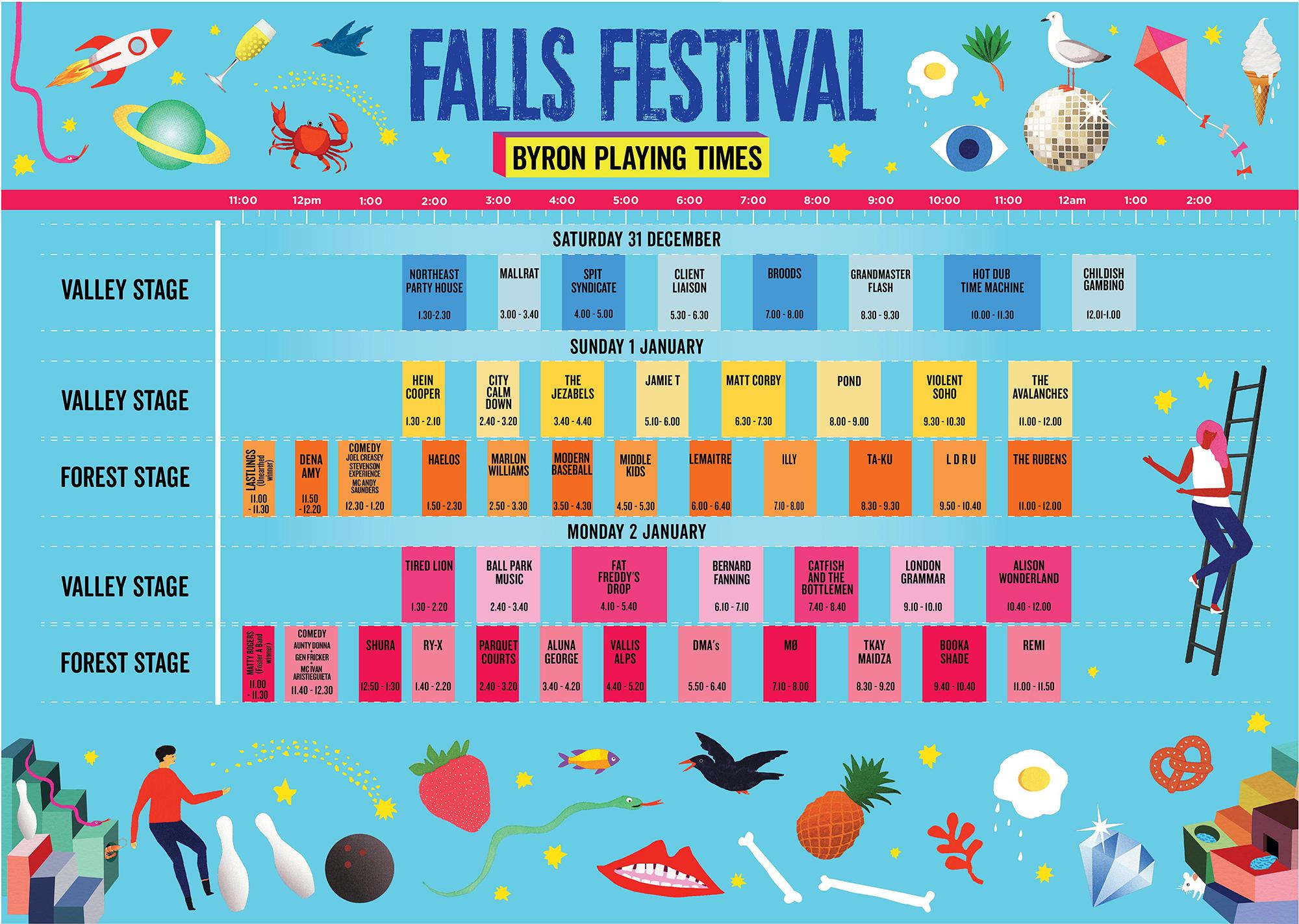 Falls_2016_PlayingTimes_Byron
