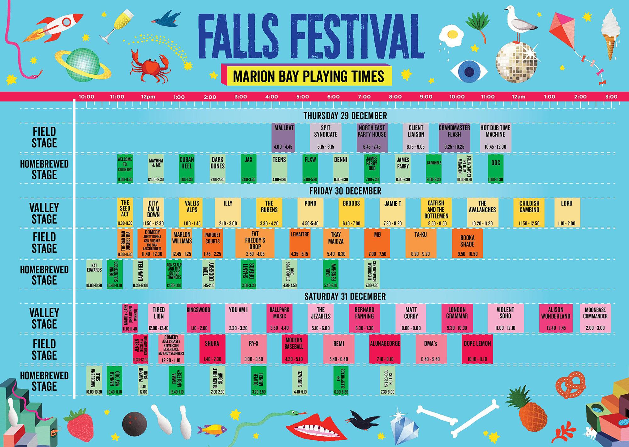 Falls_2016_PlayingTimes_Marion